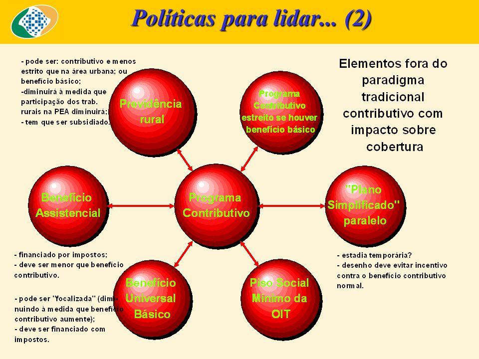 Políticas para lidar... (2)