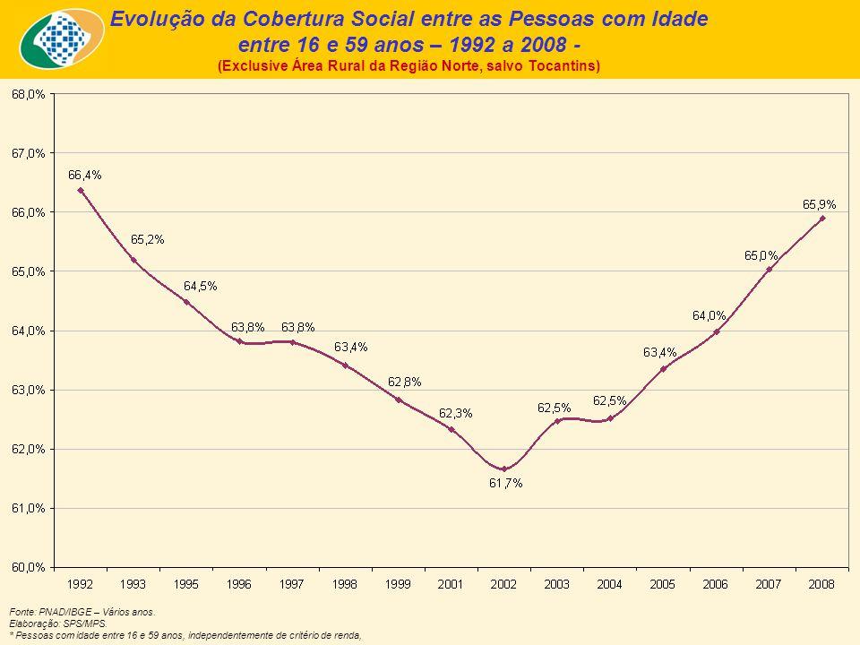 Agenda Hemisférica do Trab. Decente (2006)