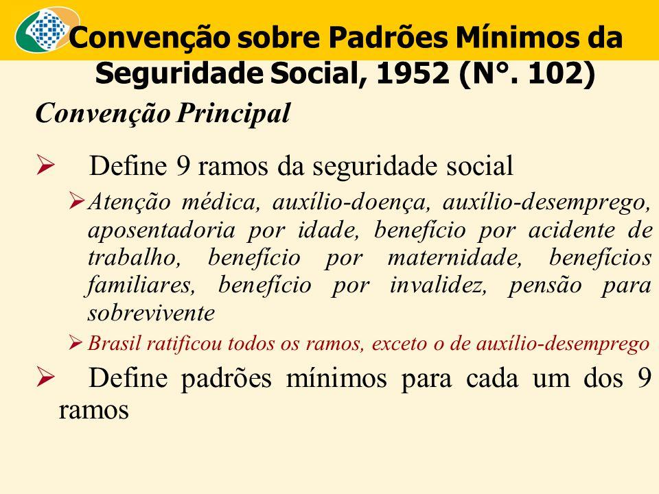 Convenção sobre Padrões Mínimos da Seguridade Social, 1952 (N°. 102) Convenção Principal  Define 9 ramos da seguridade social  Atenção médica, auxíl