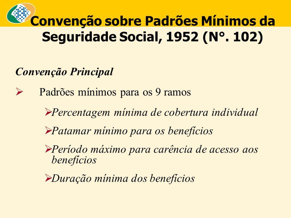 Convenção sobre Padrões Mínimos da Seguridade Social, 1952 (N°. 102) Convenção Principal  Padrões mínimos para os 9 ramos  Percentagem mínima de cob