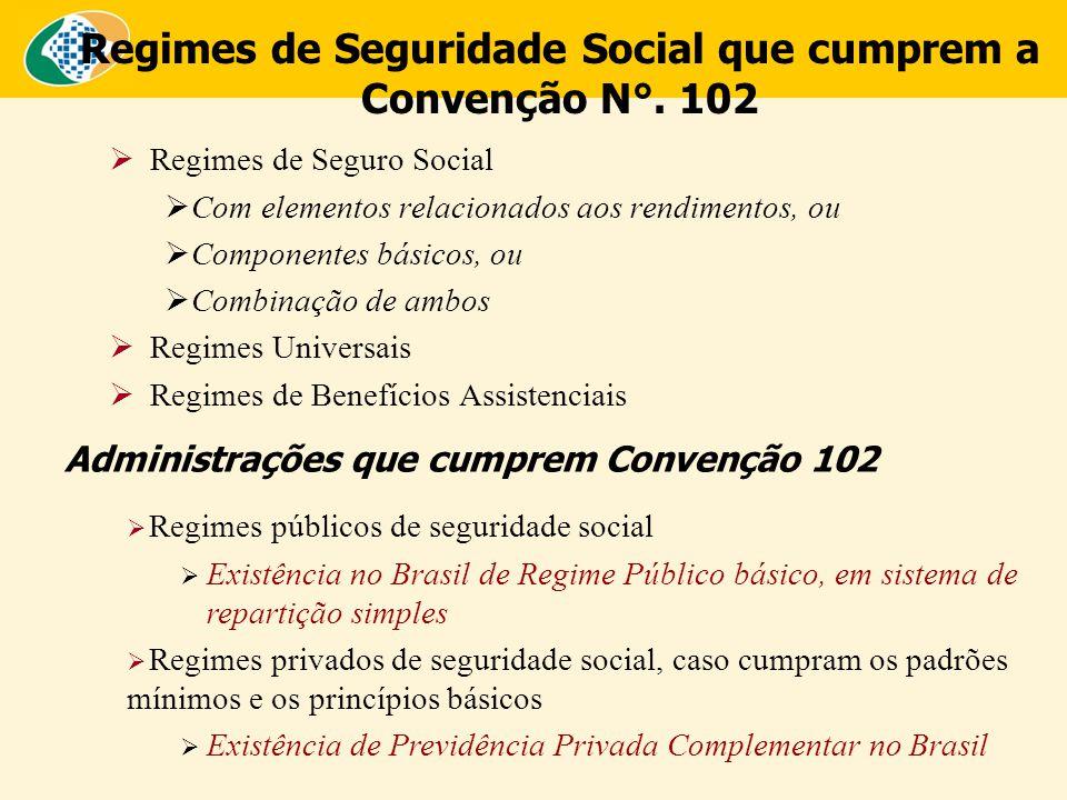 Regimes de Seguridade Social que cumprem a Convenção N°. 102  Regimes de Seguro Social  Com elementos relacionados aos rendimentos, ou  Componentes