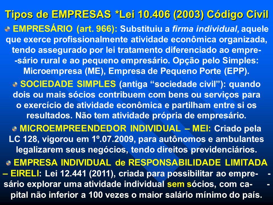 Tipos de EMPRESAS *Lei 10.406 (2003) Código Civil EMPRESÁRIO (art. 966): Substituiu a firma individual, aquele que exerce profissionalmente atividade