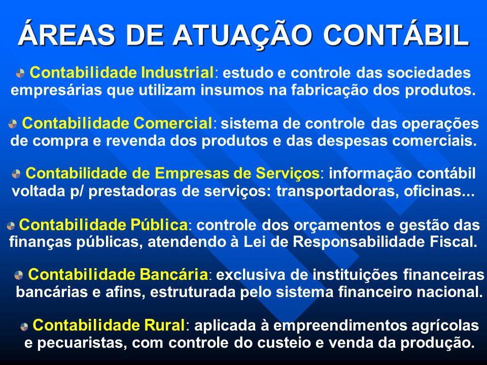 ÁREAS DE ATUAÇÃO CONTÁBIL Contabilidade Industrial : estudo e controle das sociedades empresárias que utilizam insumos na fabricação dos produtos. Con
