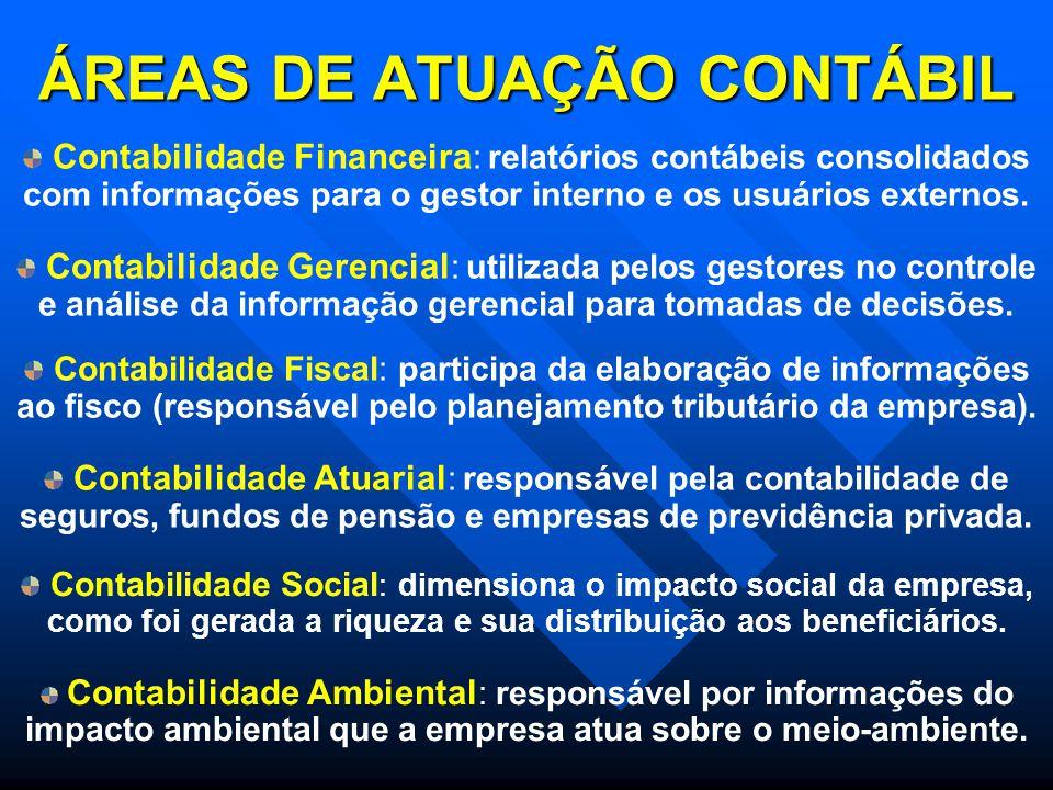 ÁREAS DE ATUAÇÃO CONTÁBIL Contabilidade Financeira : relatórios contábeis consolidados com informações para o gestor interno e os usuários externos.