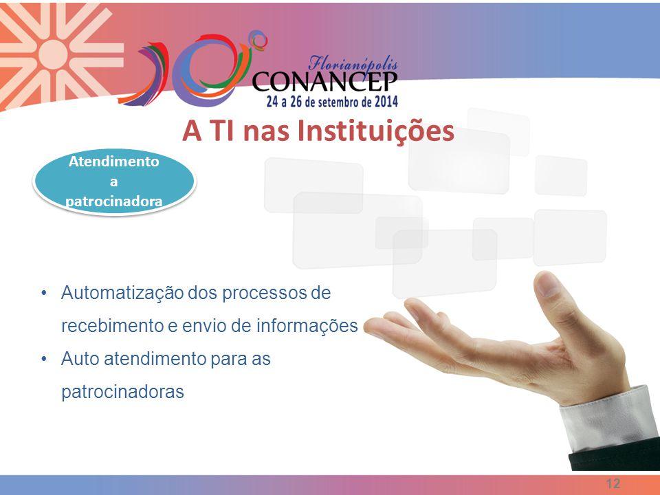 12 Automatização dos processos de recebimento e envio de informações Auto atendimento para as patrocinadoras Atendimento a patrocinadora A TI nas Inst