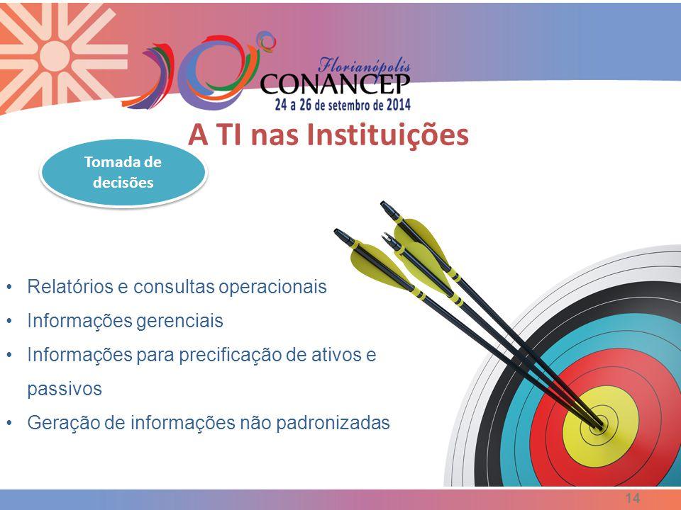 14 Relatórios e consultas operacionais Informações gerenciais Informações para precificação de ativos e passivos Geração de informações não padronizad