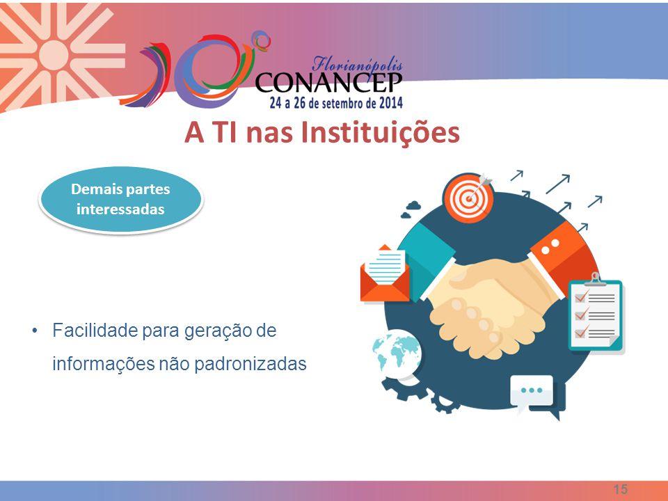 15 Facilidade para geração de informações não padronizadas Demais partes interessadas A TI nas Instituições
