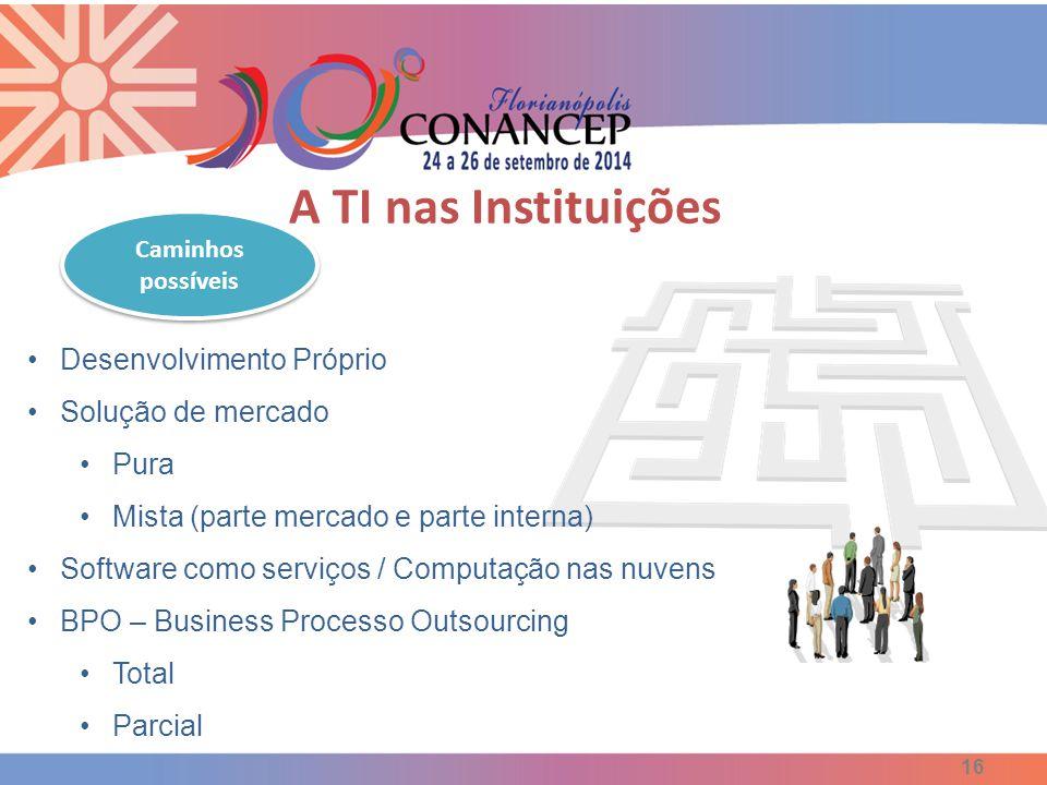 16 Desenvolvimento Próprio Solução de mercado Pura Mista (parte mercado e parte interna) Software como serviços / Computação nas nuvens BPO – Business