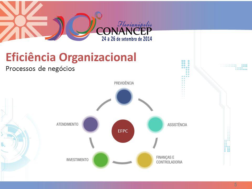 Eficiência Organizacional Processos de negócios EFPC 5