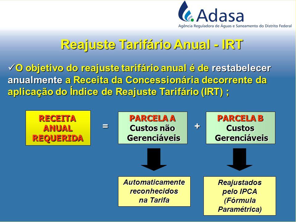 Reajuste Tarifário Anual - IRT Reajustados pelo IPCA (Fórmula Paramétrica) PARCELA B Custos Gerenciáveis Gerenciáveis PARCELA A Custos não Gerenciáveis Gerenciáveis =+ Automaticamentereconhecidos na Tarifa RECEITAANUALREQUERIDA O objetivo do reajuste tarifário anual é de restabelecer anualmente a Receita da Concessionária decorrente da aplicação do Índice de Reajuste Tarifário (IRT) ; O objetivo do reajuste tarifário anual é de restabelecer anualmente a Receita da Concessionária decorrente da aplicação do Índice de Reajuste Tarifário (IRT) ;