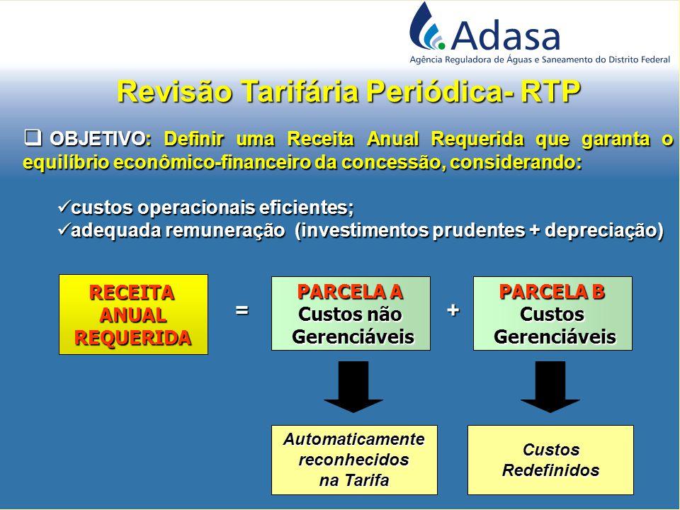 Revisão Tarifária Periódica- RTP Custos Redefinidos PARCELA B Custos Gerenciáveis Gerenciáveis PARCELA A Custos não Gerenciáveis Gerenciáveis =+ Automaticamentereconhecidos na Tarifa RECEITAANUALREQUERIDA  OBJETIVO: Definir uma Receita Anual Requerida que garanta o equilíbrio econômico-financeiro da concessão, considerando: custos operacionais eficientes; custos operacionais eficientes; adequada remuneração (investimentos prudentes + depreciação) adequada remuneração (investimentos prudentes + depreciação)