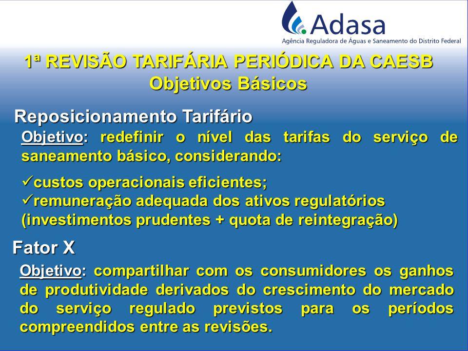 Objetivo: redefinir o nível das tarifas do serviço de saneamento básico, considerando: custos operacionais eficientes; custos operacionais eficientes; remuneração adequada dos ativos regulatórios (investimentos prudentes + quota de reintegração) remuneração adequada dos ativos regulatórios (investimentos prudentes + quota de reintegração) Reposicionamento Tarifário Objetivo: compartilhar com os consumidores os ganhos de produtividade derivados do crescimento do mercado do serviço regulado previstos para os períodos compreendidos entre as revisões.