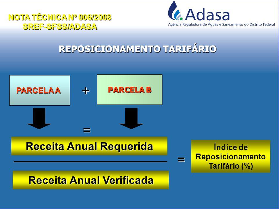PARCELA A PARCELA B + = Receita Anual Requerida Receita Anual Verificada = Índice de Reposicionamento Tarifário (%) REPOSICIONAMENTO TARIFÁRIO NOTA TÉCNICA Nº 006/2008 SREF-SFSS/ADASA