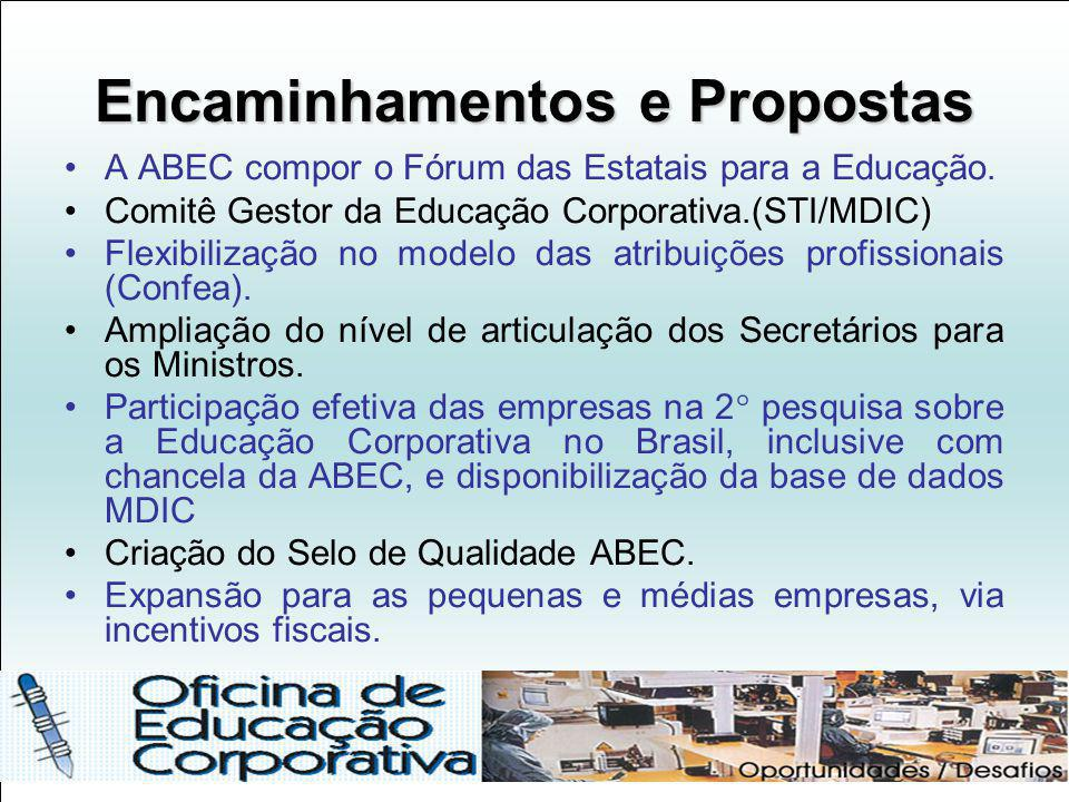 A ABEC compor o Fórum das Estatais para a Educação. Comitê Gestor da Educação Corporativa.(STI/MDIC) Flexibilização no modelo das atribuições profissi