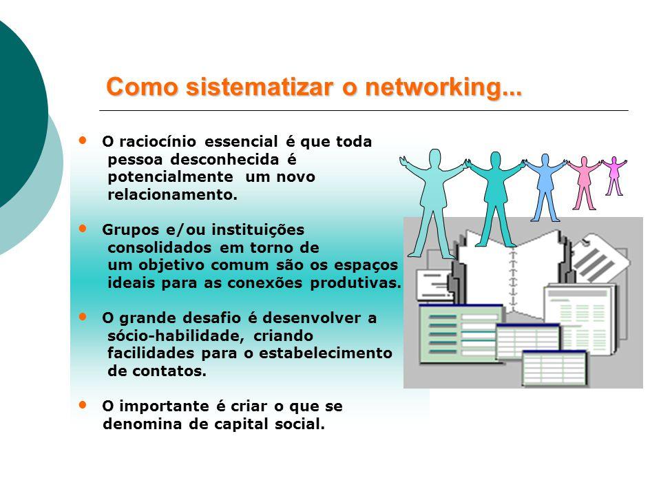 Como sistematizar o networking...