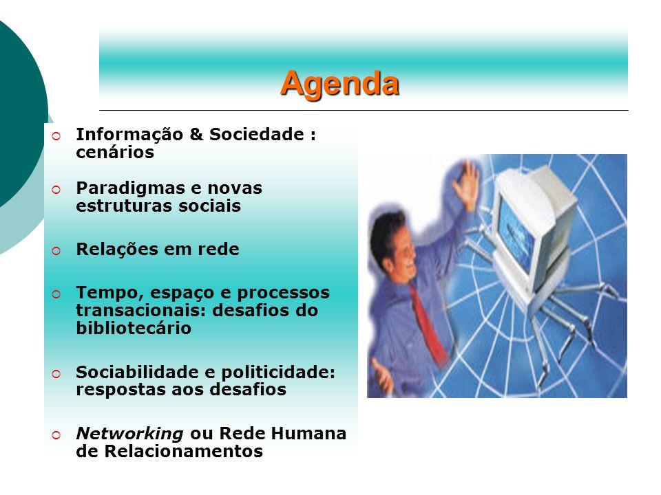 Agenda  Informação & Sociedade : cenários  Paradigmas e novas estruturas sociais  Relações em rede  Tempo, espaço e processos transacionais: desafios do bibliotecário  Sociabilidade e politicidade: respostas aos desafios  Networking ou Rede Humana de Relacionamentos