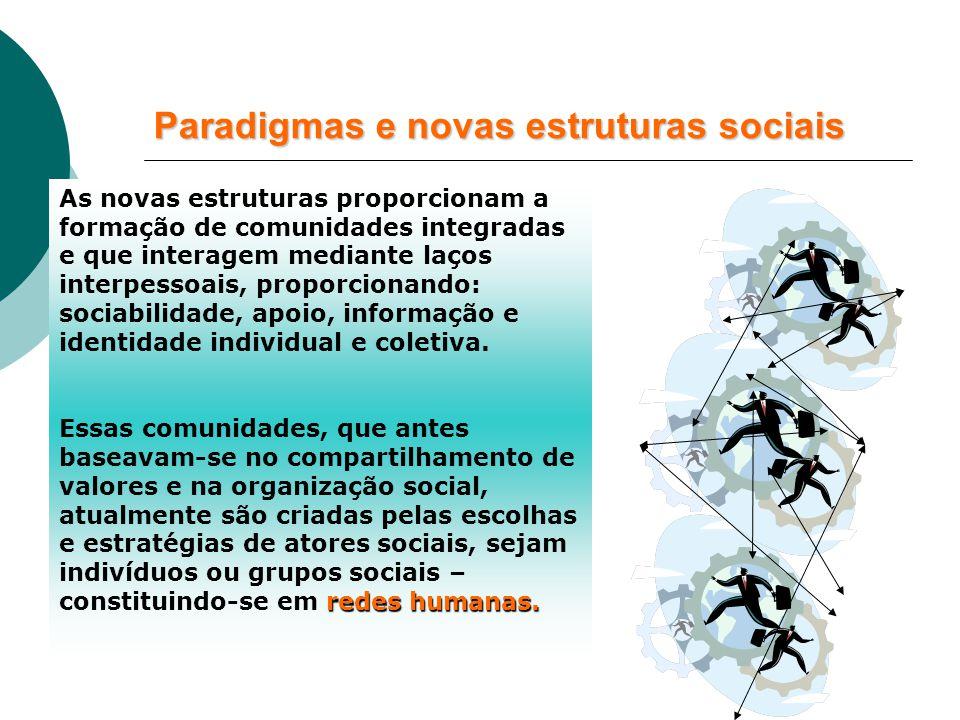 Paradigmas e novas estruturas sociais As novas estruturas proporcionam a formação de comunidades integradas e que interagem mediante laços interpessoais, proporcionando: sociabilidade, apoio, informação e identidade individual e coletiva.
