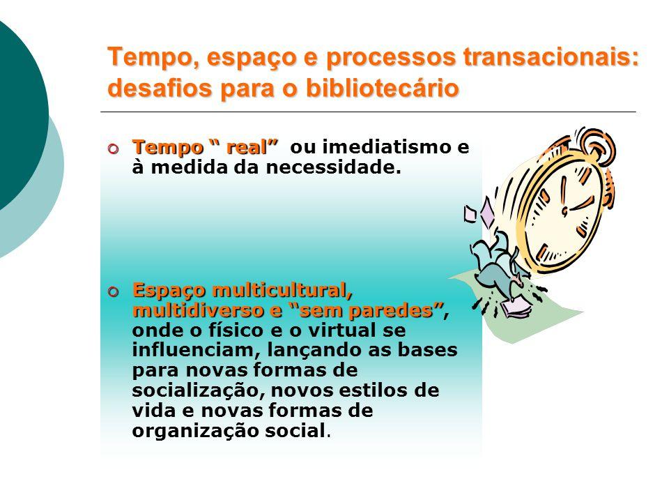 Tempo, espaço e processos transacionais: desafios para o bibliotecário  Tempo real  Tempo real ou imediatismo e à medida da necessidade.