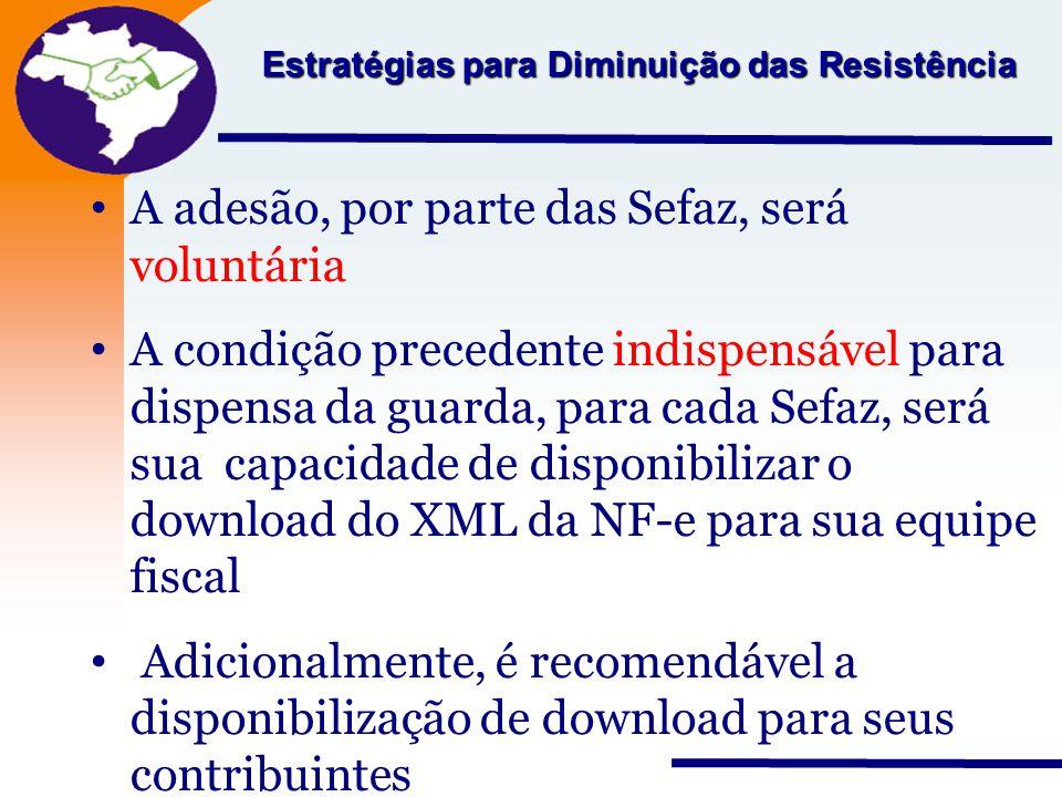 Nota Fiscal Eletrônica Projeto Estratégias para Diminuição das Resistência A adesão, por parte das Sefaz, será voluntária A condição precedente indisp