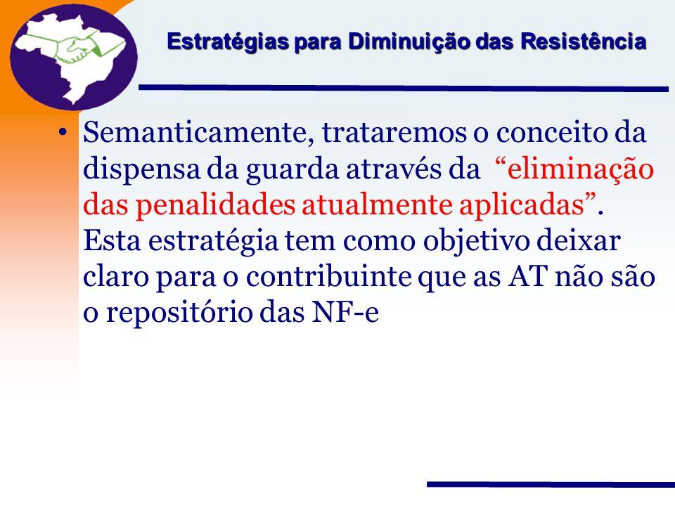 """Nota Fiscal Eletrônica Projeto Estratégias para Diminuição das Resistência Semanticamente, trataremos o conceito da dispensa da guarda através da """"eli"""