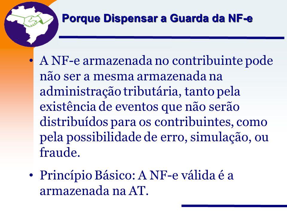 Nota Fiscal Eletrônica Projeto Porque Dispensar a Guarda da NF-e A NF-e armazenada no contribuinte pode não ser a mesma armazenada na administração tr