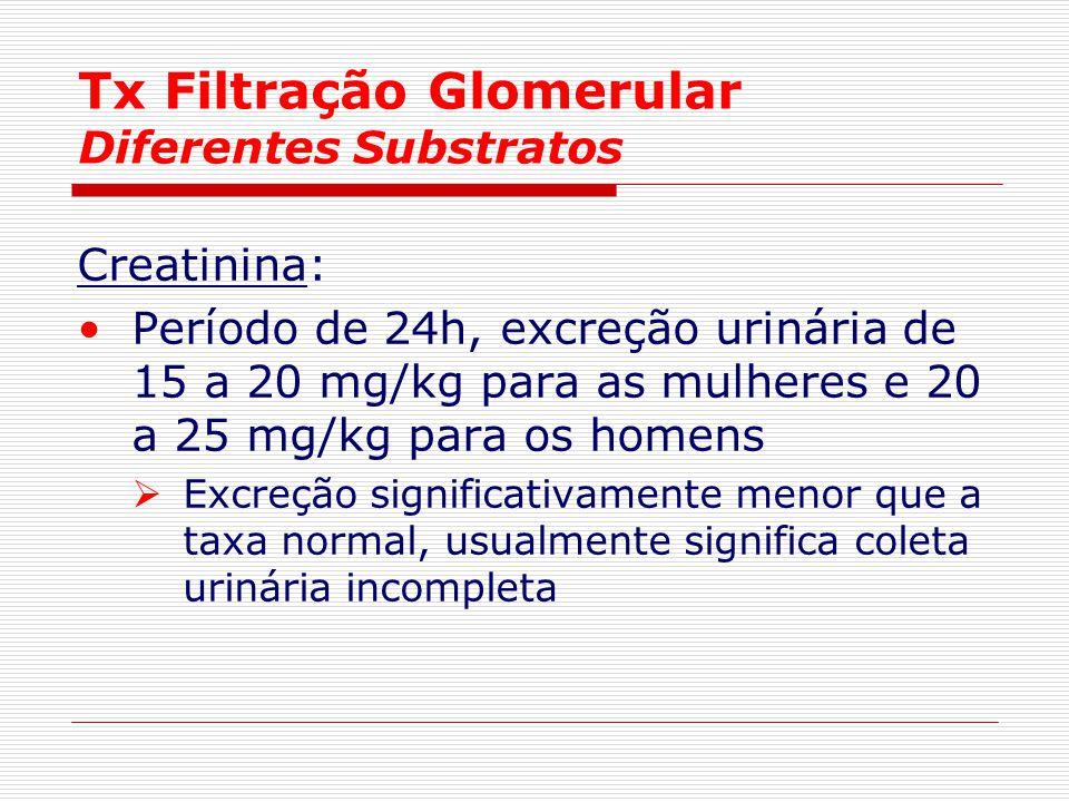 Tx Filtração Glomerular Diferentes Substratos Creatinina: Período de 24h, excreção urinária de 15 a 20 mg/kg para as mulheres e 20 a 25 mg/kg para os