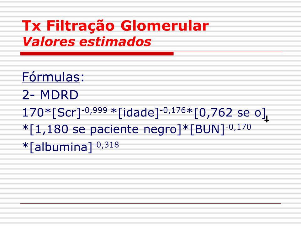 Tx Filtração Glomerular Valores estimados Fórmulas: 2- MDRD 170*[Scr] -0,999 *[idade] -0,176 *[0,762 se o] *[1,180 se paciente negro]*[BUN] -0,170 *[a