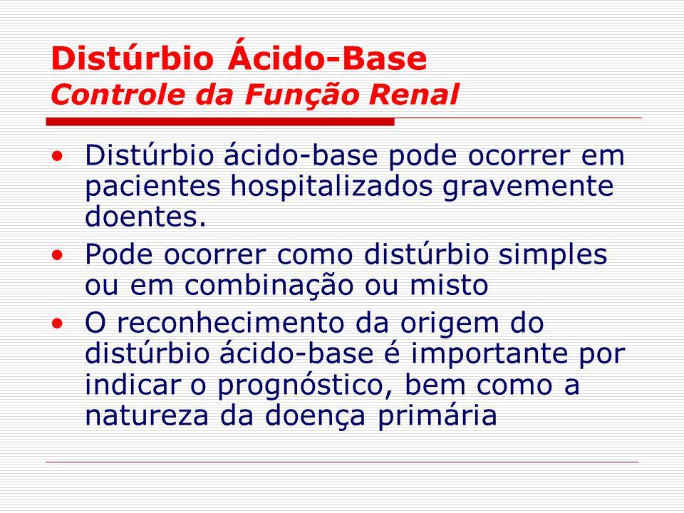 Distúrbio Ácido-Base Controle da Função Renal Distúrbio ácido-base pode ocorrer em pacientes hospitalizados gravemente doentes. Pode ocorrer como dist