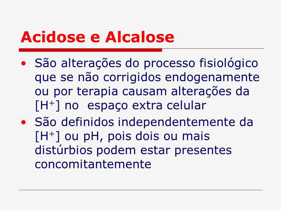 Acidose e Alcalose São alterações do processo fisiológico que se não corrigidos endogenamente ou por terapia causam alterações da [H + ] no espaço ext