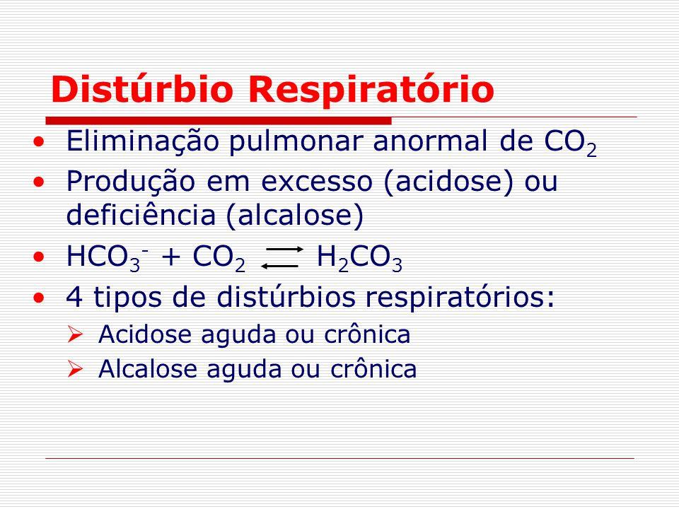 Distúrbio Respiratório Eliminação pulmonar anormal de CO 2 Produção em excesso (acidose) ou deficiência (alcalose) HCO 3 - + CO 2 H 2 CO 3 4 tipos de