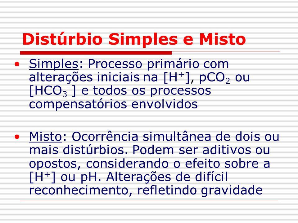 Distúrbio Simples e Misto Simples: Processo primário com alterações iniciais na [H + ], pCO 2 ou [HCO 3 - ] e todos os processos compensatórios envolv