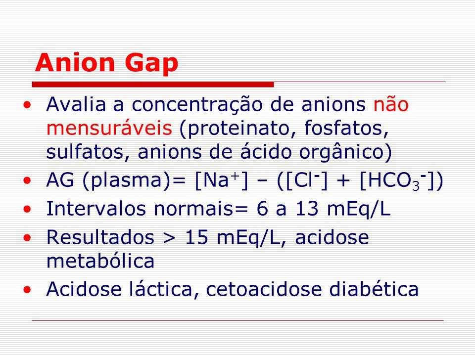 Anion Gap Avalia a concentração de anions não mensuráveis (proteinato, fosfatos, sulfatos, anions de ácido orgânico) AG (plasma)= [Na + ] – ([Cl - ] +