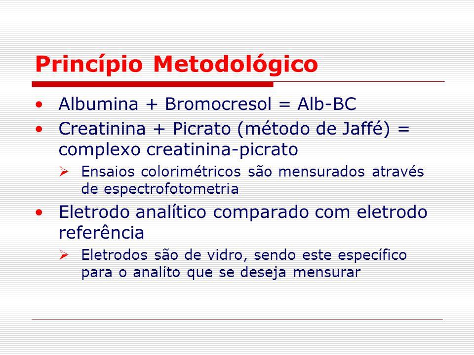 Princípio Metodológico Albumina + Bromocresol = Alb-BC Creatinina + Picrato (método de Jaffé) = complexo creatinina-picrato  Ensaios colorimétricos s