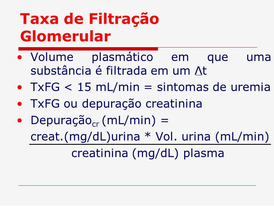Taxa de Filtração Glomerular Volume plasmático em que uma substância é filtrada em um Λt TxFG < 15 mL/min = sintomas de uremia TxFG ou depuração creat