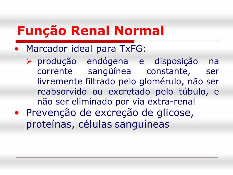Tx Filtração Glomerular Diferentes Substratos Creatinina: Período de 24h, excreção urinária de 15 a 20 mg/kg para as mulheres e 20 a 25 mg/kg para os homens  Excreção significativamente menor que a taxa normal, usualmente significa coleta urinária incompleta