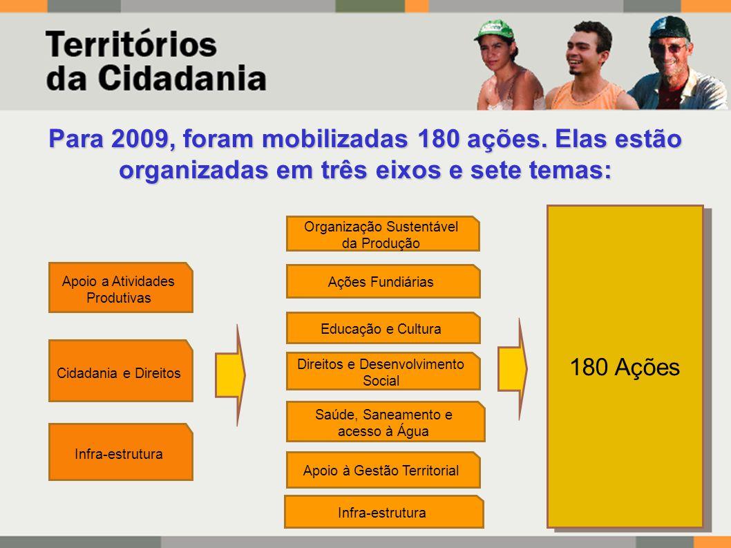 Para 2009, foram mobilizadas 180 ações.