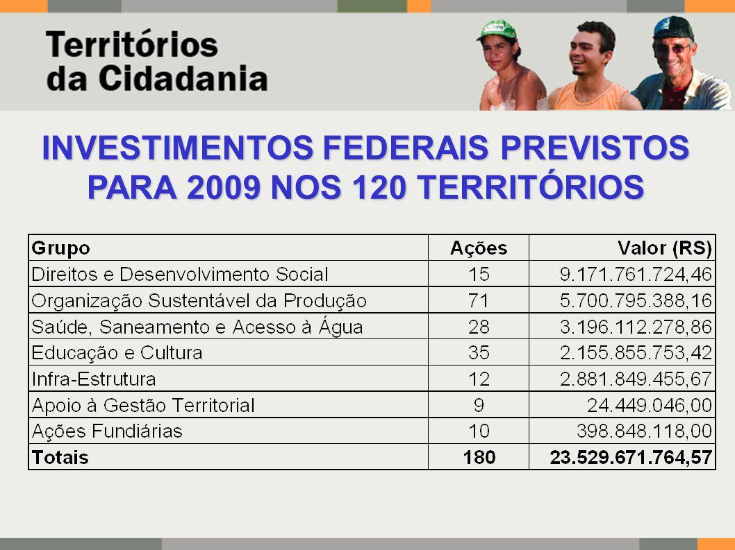 INVESTIMENTOS FEDERAIS PREVISTOS PARA 2009 NOS 120 TERRITÓRIOS