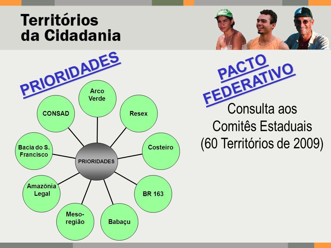 Portal Territórios da Cidadania (www.territoriosdacidadania.gov.br)