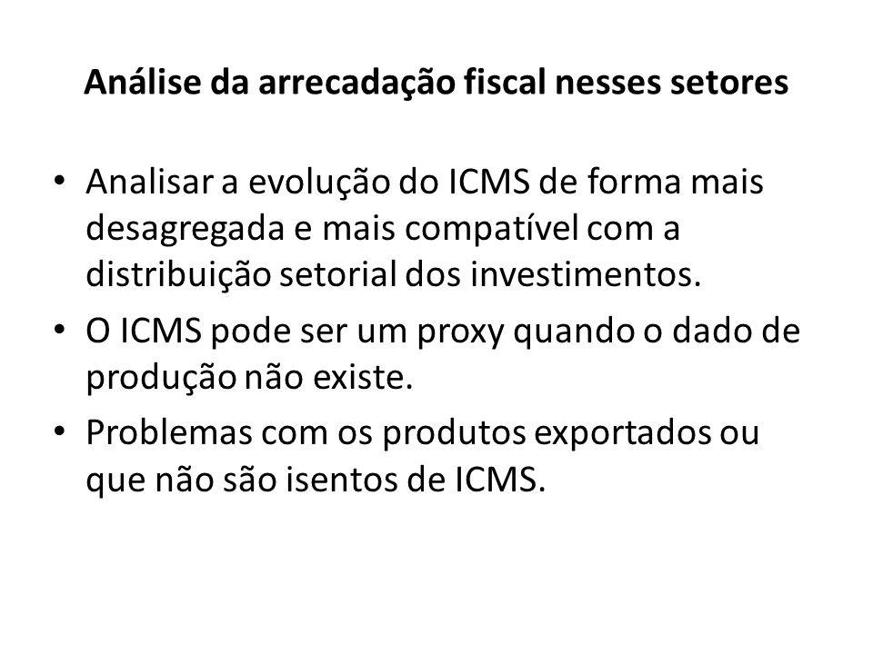 Análise da arrecadação fiscal nesses setores Analisar a evolução do ICMS de forma mais desagregada e mais compatível com a distribuição setorial dos i