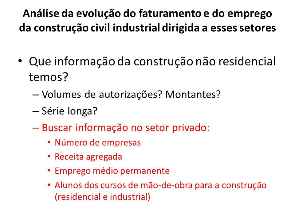 Análise da evolução do faturamento e do emprego da construção civil industrial dirigida a esses setores Que informação da construção não residencial t