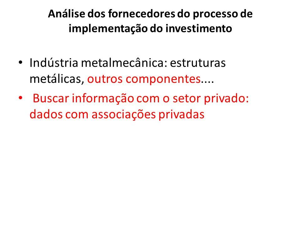 Análise dos fornecedores do processo de implementação do investimento Indústria metalmecânica: estruturas metálicas, outros componentes.... Buscar inf