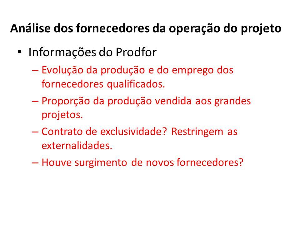 Análise dos fornecedores da operação do projeto Informações do Prodfor – Evolução da produção e do emprego dos fornecedores qualificados. – Proporção