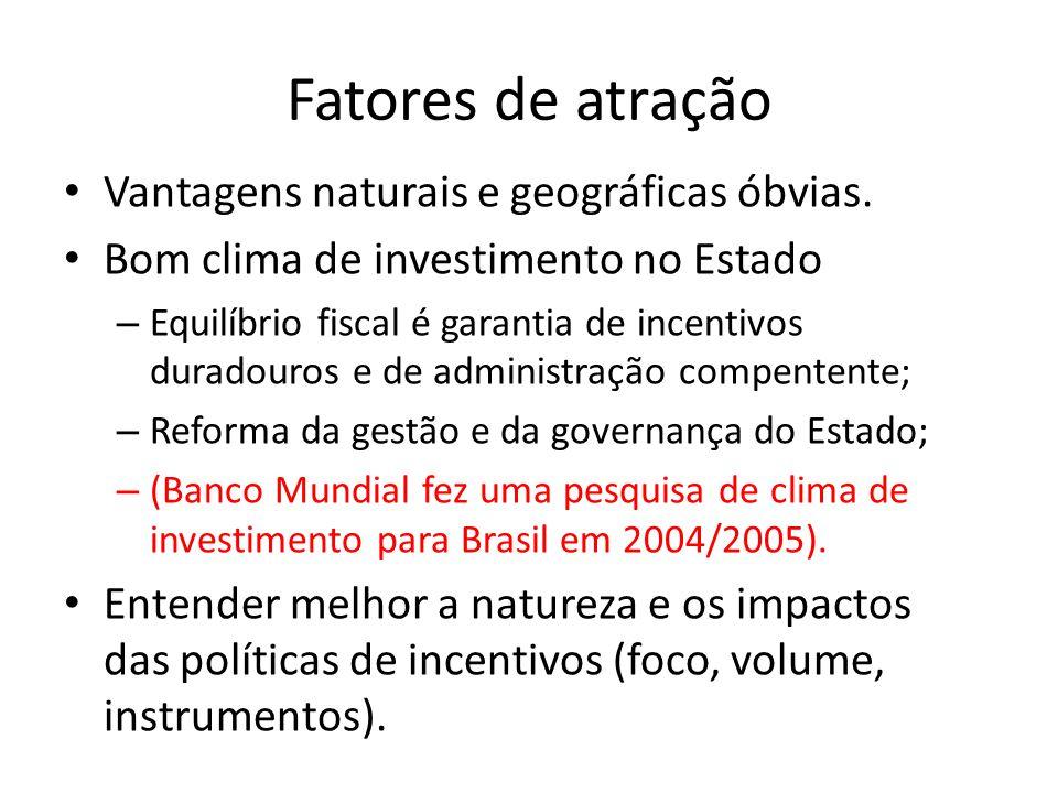 Fatores de atração Vantagens naturais e geográficas óbvias. Bom clima de investimento no Estado – Equilíbrio fiscal é garantia de incentivos duradouro