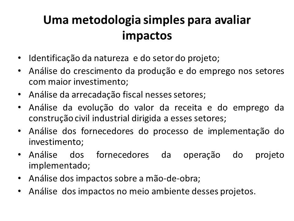 Uma metodologia simples para avaliar impactos Identificação da natureza e do setor do projeto; Análise do crescimento da produção e do emprego nos set