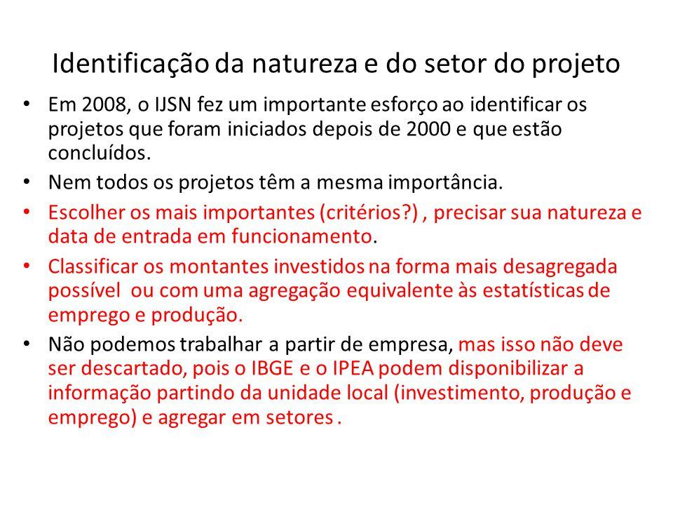 Identificação da natureza e do setor do projeto Em 2008, o IJSN fez um importante esforço ao identificar os projetos que foram iniciados depois de 200