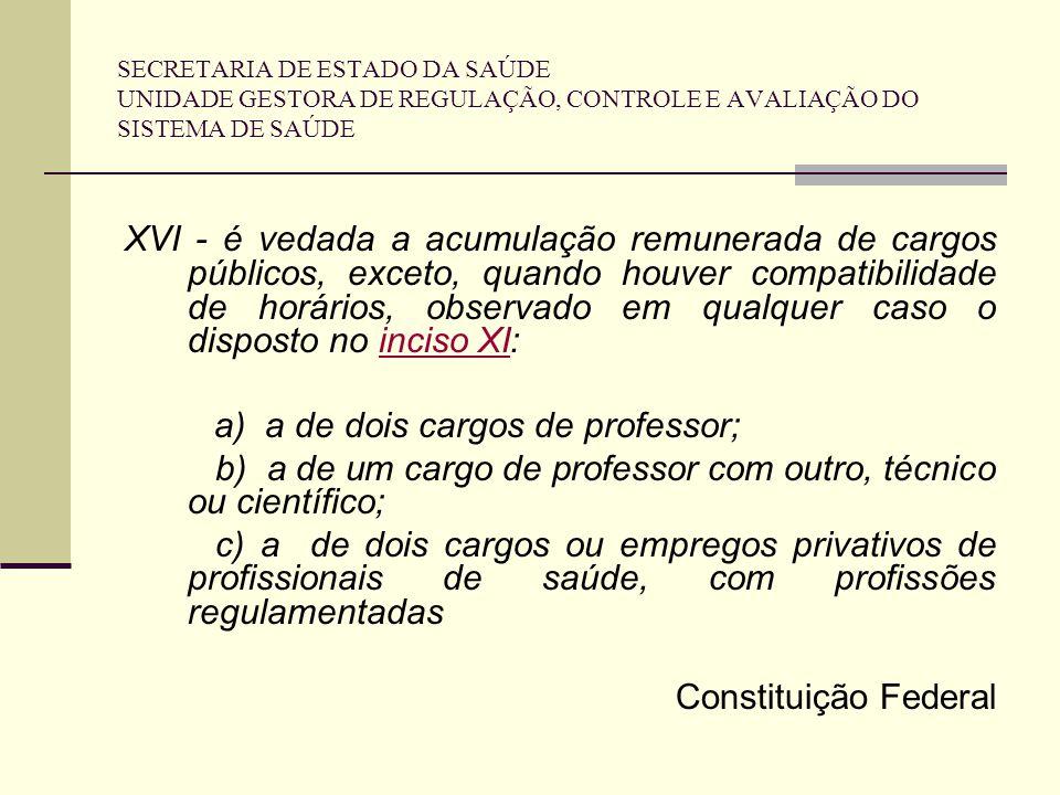 SECRETARIA DE ESTADO DA SAÚDE UNIDADE GESTORA DE REGULAÇÃO, CONTROLE E AVALIAÇÃO DO SISTEMA DE SAÚDE XVI - é vedada a acumulação remunerada de cargos