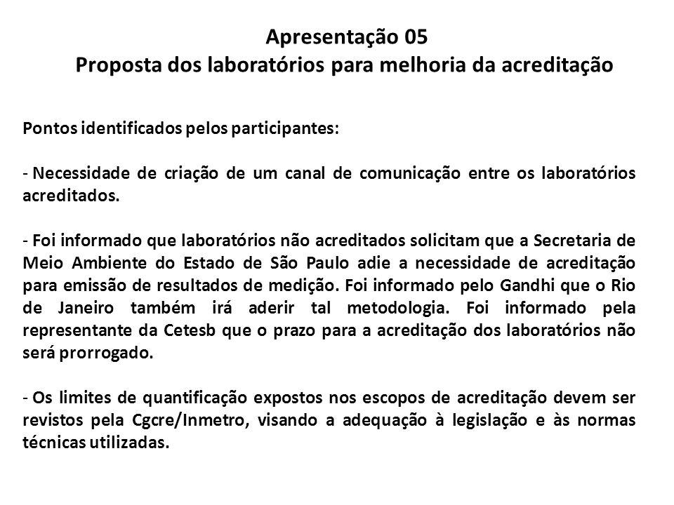 Apresentação 05 Proposta dos laboratórios para melhoria da acreditação Pontos identificados pelos participantes: - Necessidade de criação de um canal de comunicação entre os laboratórios acreditados.