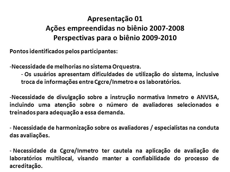 Apresentação 01 Ações empreendidas no biênio 2007-2008 Perspectivas para o biênio 2009-2010 Pontos identificados pelos participantes: -Necessidade de harmonização do número de dias da avaliação, visando cobrir o número de ensaios dos laboratórios.