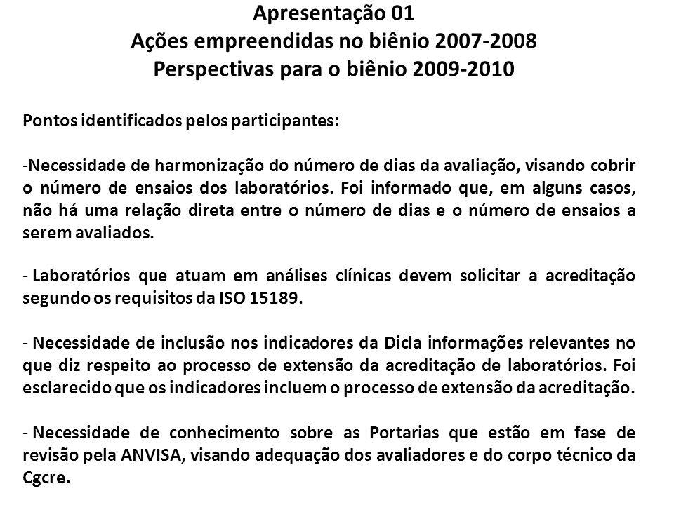 Apresentação 01 Ações empreendidas no biênio 2007-2008 Perspectivas para o biênio 2009-2010 Pontos identificados pelos participantes: -Necessidade de