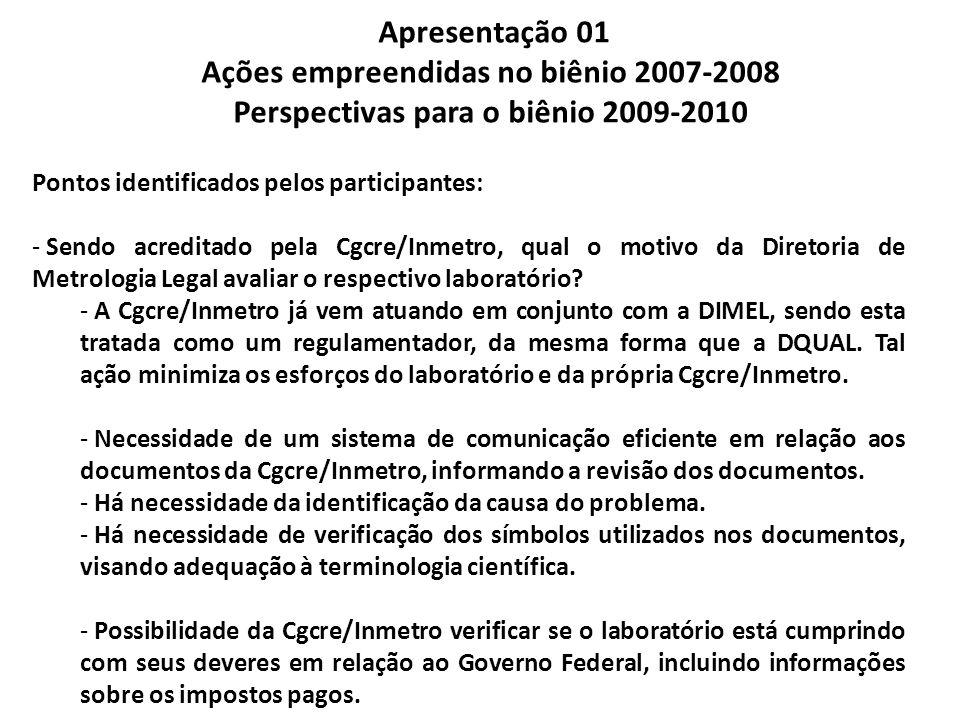 Apresentação 01 Ações empreendidas no biênio 2007-2008 Perspectivas para o biênio 2009-2010 Pontos identificados pelos participantes: - Sendo acredita